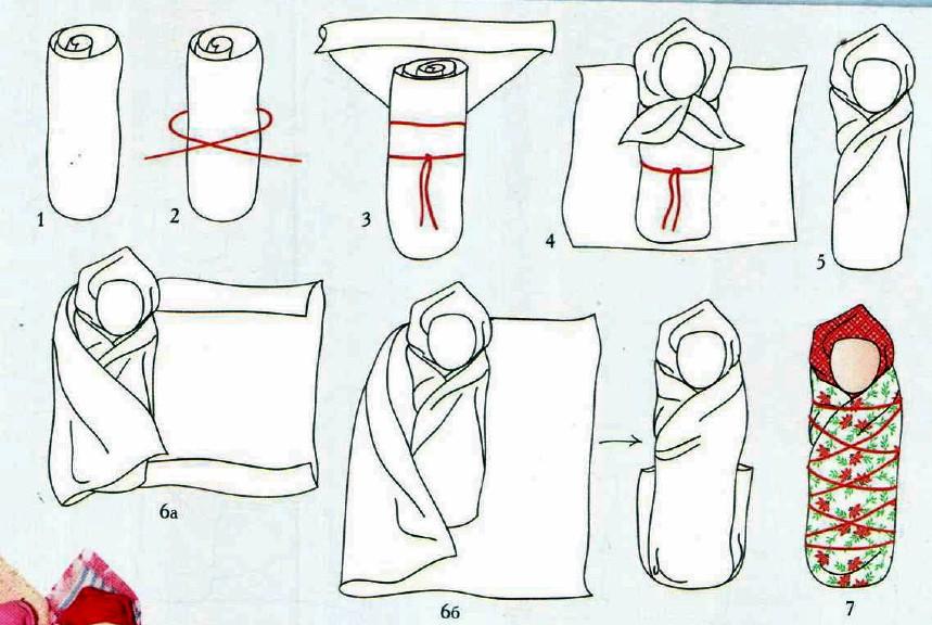 Как сделать кукле ребёнка